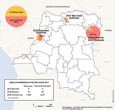 Ebola Outbreaks in the Democratic Republic of Congo (DRC
